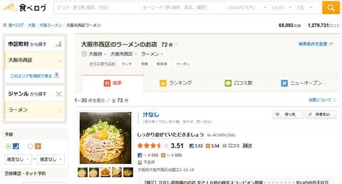 食べログ西区本町ラーメン店
